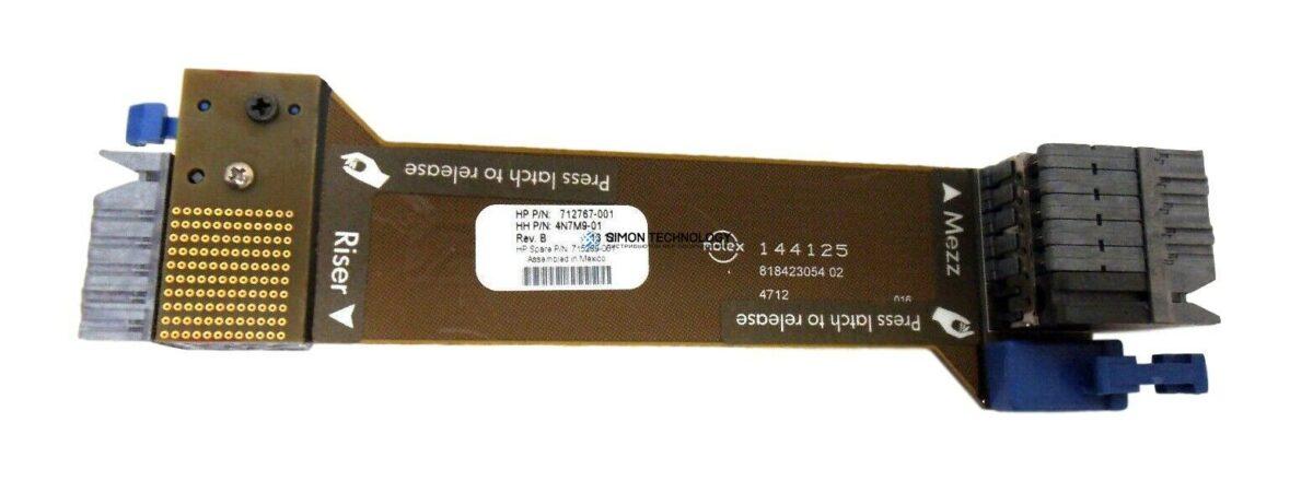 HP HPE CB PCIE GEN3 GFX EXP GEN8 SHORT (715289-001)